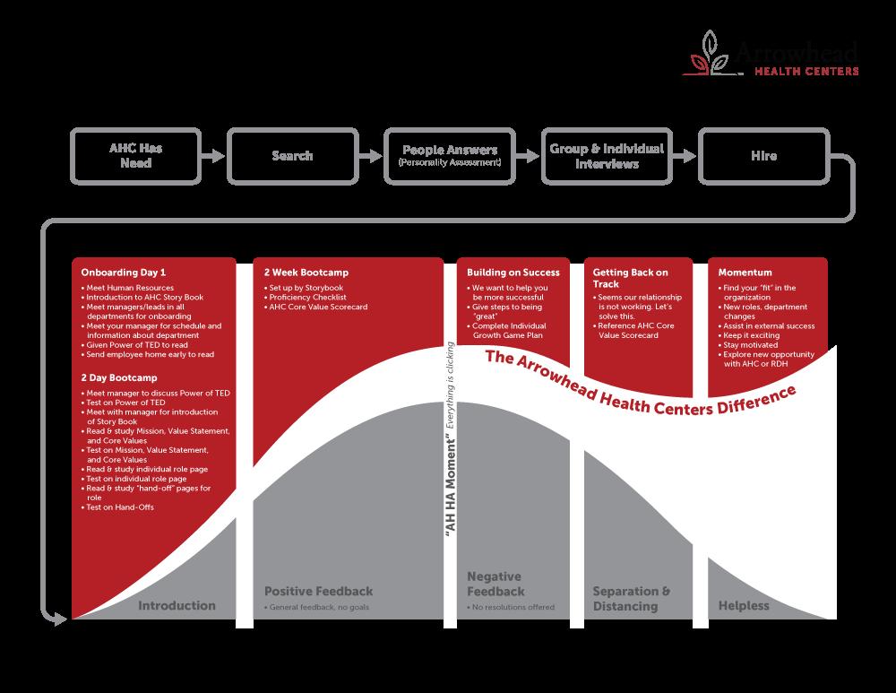Team-Growth-Game-Plan-(A)-R2.07.13.2016