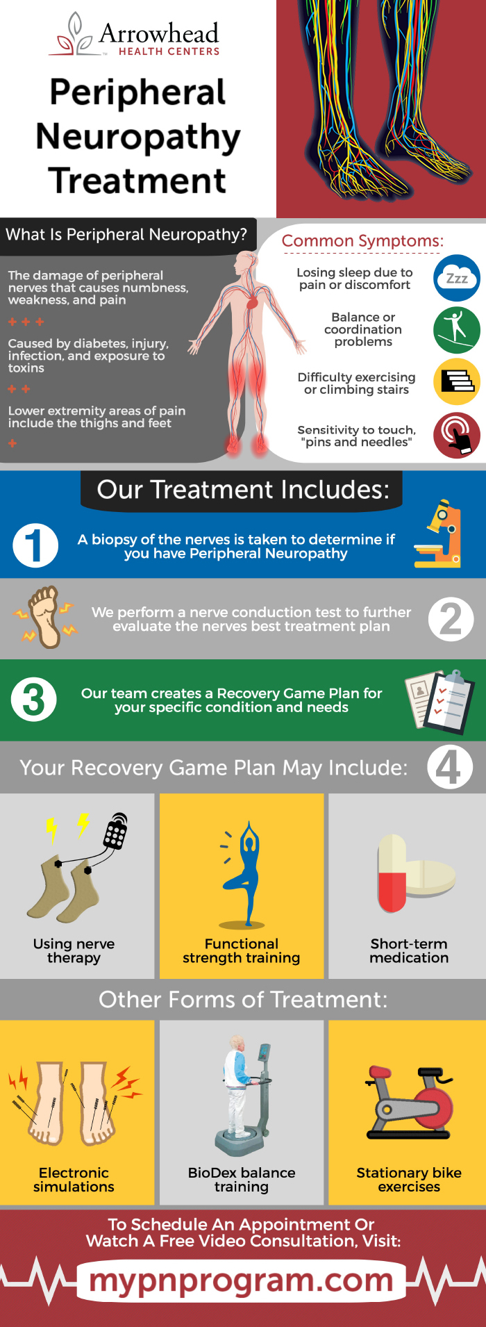 Peripheral Neuropathy Treatment (infographic)  Arrowhead. Mikrotik Billing System Help With State Taxes. Are 529 Plan Contributions Tax Deductible. Does A Misdemeanor Show Up On A Background Check. Mattress Store Portland Oregon. Home Water Heater Systems Uc Davis Vet Clinic. University Of Cincinnati Mba. Are Memory Foam Mattresses Hot. Auto Insurance Dayton Ohio Ftp Online Storage