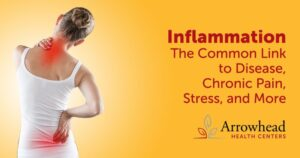 Inflammation: The Common Link to Disease, Chronic Pain, Stress and More